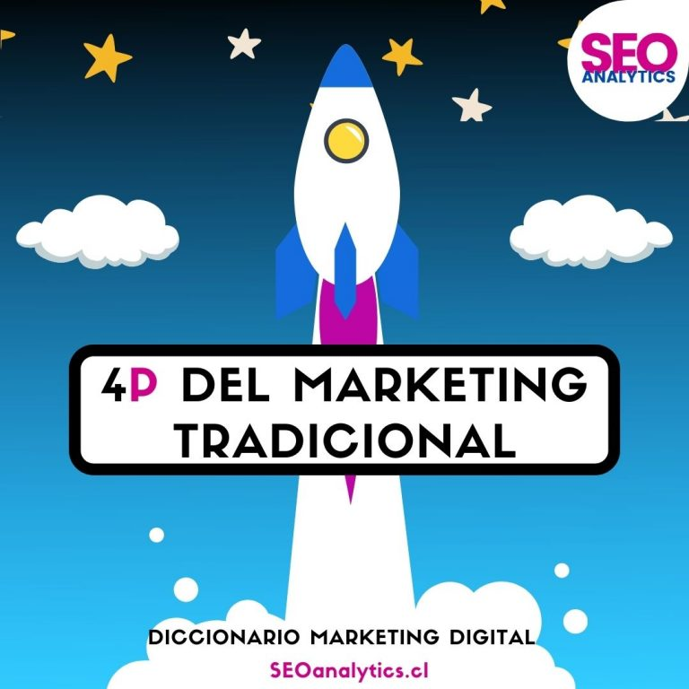 4P Marketing Tradicional